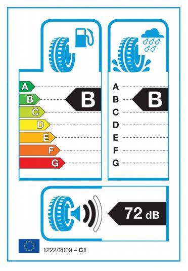 Energetický štítek na pneumatikách od roku 2012, zdroj: europa.eu
